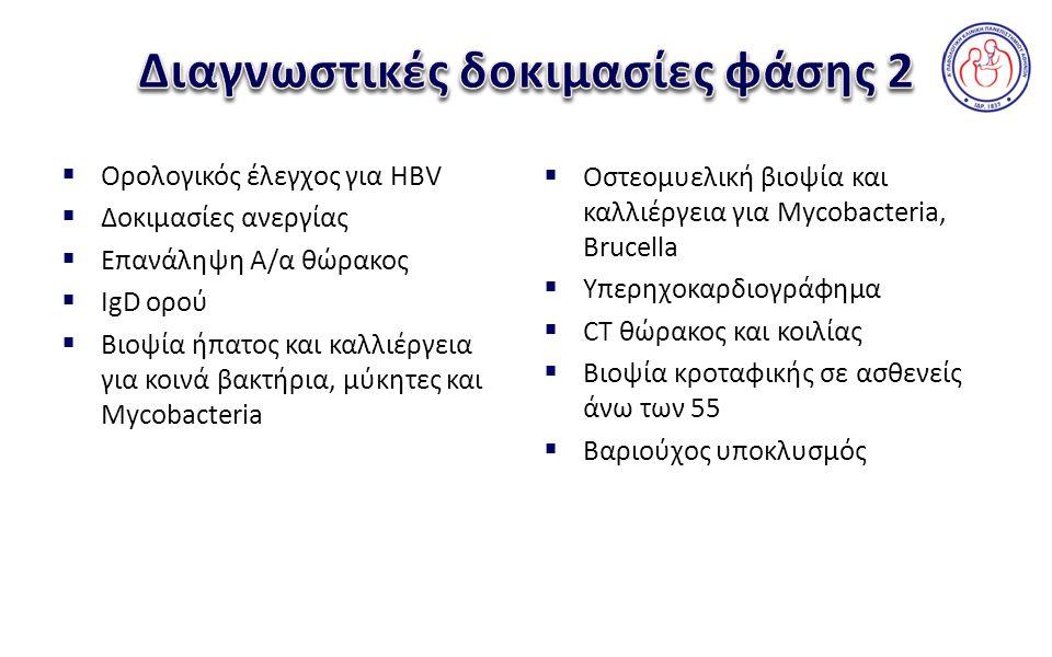  Ορολογικός έλεγχος για HBV  Δοκιμασίες ανεργίας  Επανάληψη Α/α θώρακος  IgD ορού  Βιοψία ήπατος και καλλιέργεια για κοινά βακτήρια, μύκητες και Mycobacteria  Οστεομυελική βιοψία και καλλιέργεια για Μycobacteria, Brucella  Υπερηχοκαρδιογράφημα  CT θώρακος και κοιλίας  Βιοψία κροταφικής σε ασθενείς άνω των 55  Βαριούχος υποκλυσμός