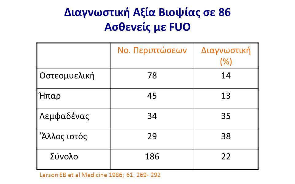 Διαγνωστική Αξία Βιοψίας σε 86 Ασθενείς με FUO Νο.