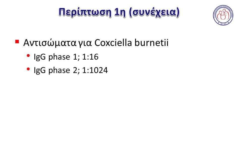  Αντισώματα για Coxciella burnetii IgG phase 1; 1:16 IgG phase 2; 1:1024