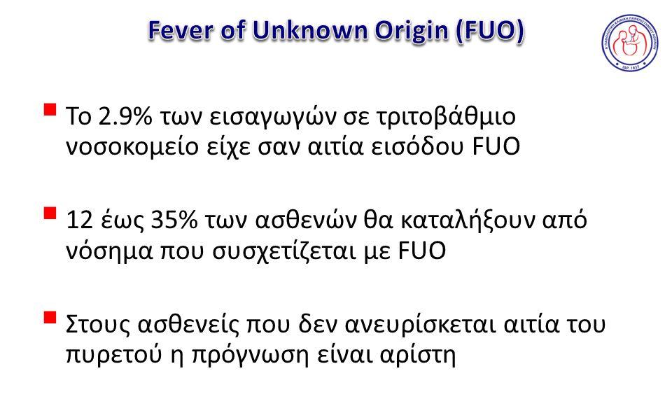  Το 2.9% των εισαγωγών σε τριτοβάθμιο νοσοκομείο είχε σαν αιτία εισόδου FUO  12 έως 35% των ασθενών θα καταλήξουν από νόσημα που συσχετίζεται με FUO  Στους ασθενείς που δεν ανευρίσκεται αιτία του πυρετού η πρόγνωση είναι αρίστη