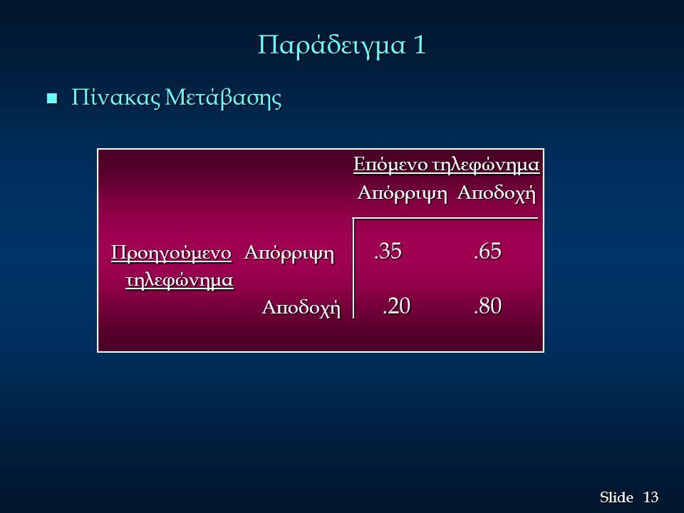 13 Slide Παράδειγμα 1 n Πίνακας Μετάβασης Επόμενο τηλεφώνημα Επόμενο τηλεφώνημα Απόρριψη Αποδοχή Απόρριψη Αποδοχή Προηγούμενο Απόρριψη.35.65 Προηγούμε