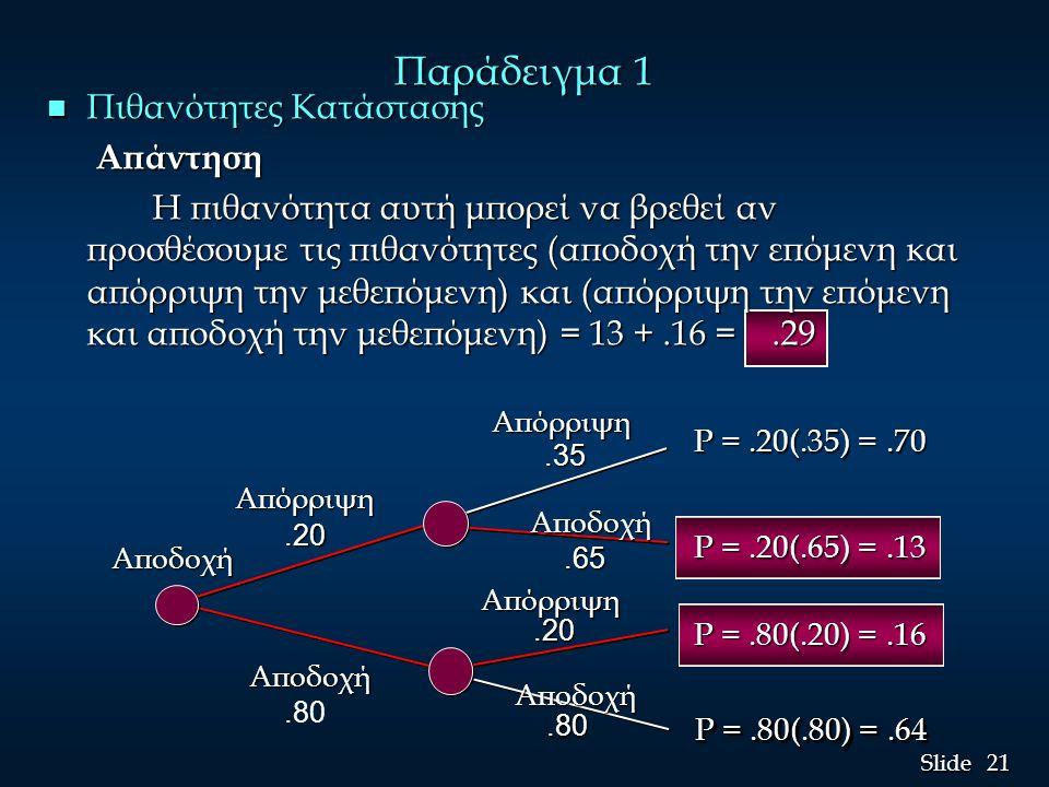 21 Slide Παράδειγμα 1 n Πιθανότητες Κατάστασης Απάντηση Απάντηση Η πιθανότητα αυτή μπορεί να βρεθεί αν προσθέσουμε τις πιθανότητες (αποδοχή την επόμεν