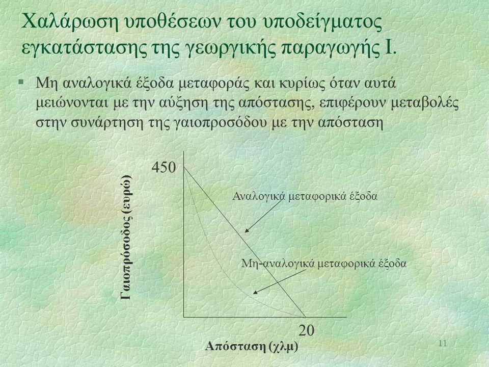 11 Χαλάρωση υποθέσεων του υποδείγματος εγκατάστασης της γεωργικής παραγωγής Ι.