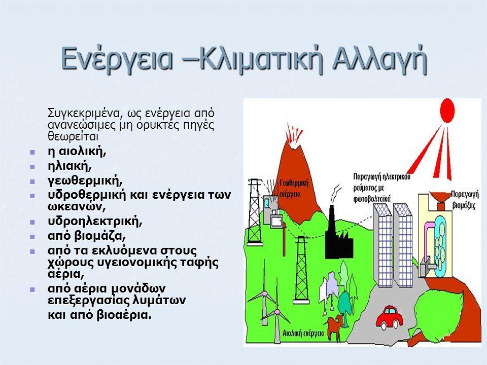 Ενέργεια –Κλιματική Αλλαγή Συγκεκριμένα, ως ενέργεια από ανανεώσιμες μη ορυκτές πηγές θεωρείται η αιολική, η αιολική, ηλιακή, ηλιακή, γεωθερμική, γεωθερμική, υδροθερμική και ενέργεια των ωκεανών, υδροθερμική και ενέργεια των ωκεανών, υδροηλεκτρική, υδροηλεκτρική, από βιομάζα, από βιομάζα, από τα εκλυόμενα στους χώρους υγειονομικής ταφής αέρια, από τα εκλυόμενα στους χώρους υγειονομικής ταφής αέρια, από αέρια μονάδων επεξεργασίας λυμάτων από αέρια μονάδων επεξεργασίας λυμάτων και από βιοαέρια.