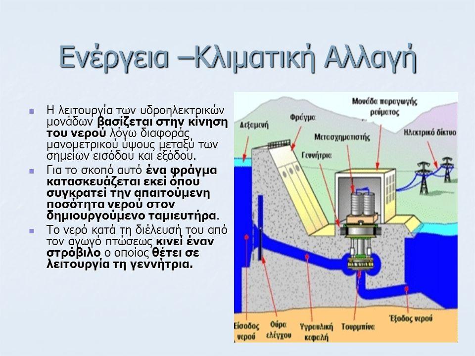 Ενέργεια –Κλιματική Αλλαγή Η λειτουργία των υδροηλεκτρικών μονάδων βασίζεται στην κίνηση του νερού λόγω διαφοράς μανομετρικού ύψους μεταξύ των σημείων