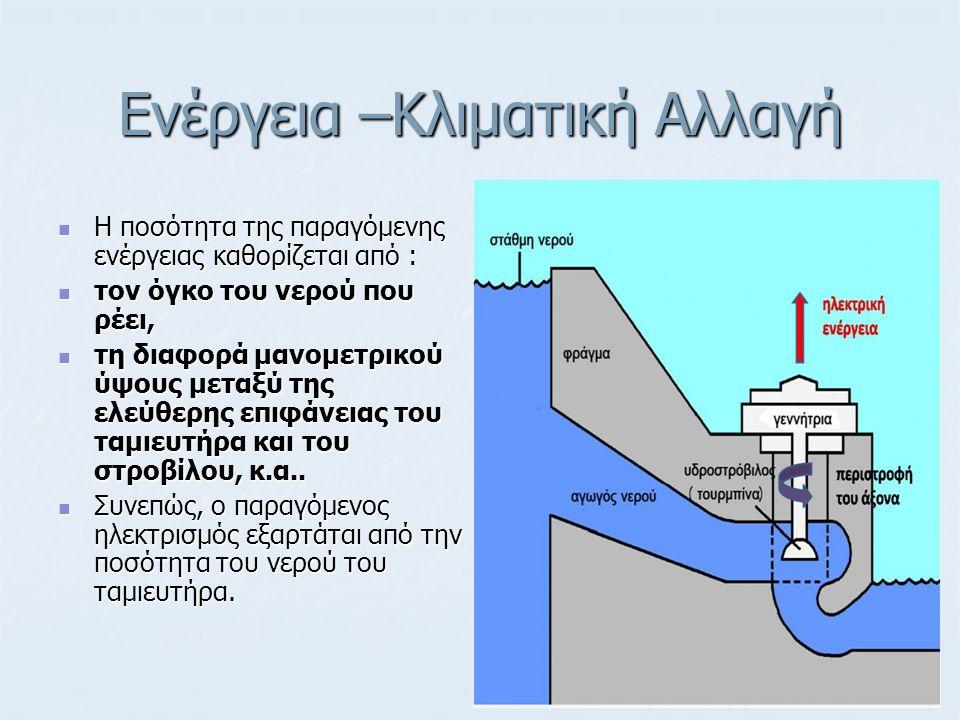 Ενέργεια –Κλιματική Αλλαγή Η ποσότητα της παραγόμενης ενέργειας καθορίζεται από : Η ποσότητα της παραγόμενης ενέργειας καθορίζεται από : τον όγκο του νερού που ρέει, τον όγκο του νερού που ρέει, τη διαφορά μανομετρικού ύψους μεταξύ της ελεύθερης επιφάνειας του ταμιευτήρα και του στροβίλου, κ.α..