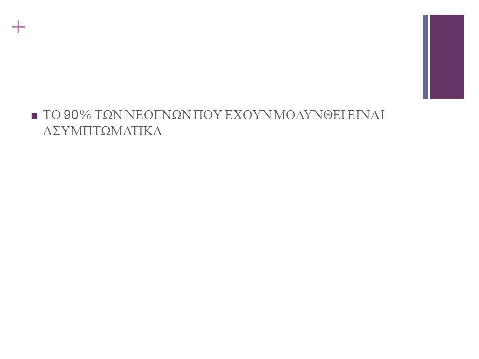 + ΤΟ 90% ΤΩΝ ΝΕΟΓΝΩΝ ΠΟΥ ΕΧΟΥΝ ΜΟΛΥΝΘΕΙ ΕΙΝΑΙ ΑΣΥΜΠΤΩΜΑΤΙΚΑ