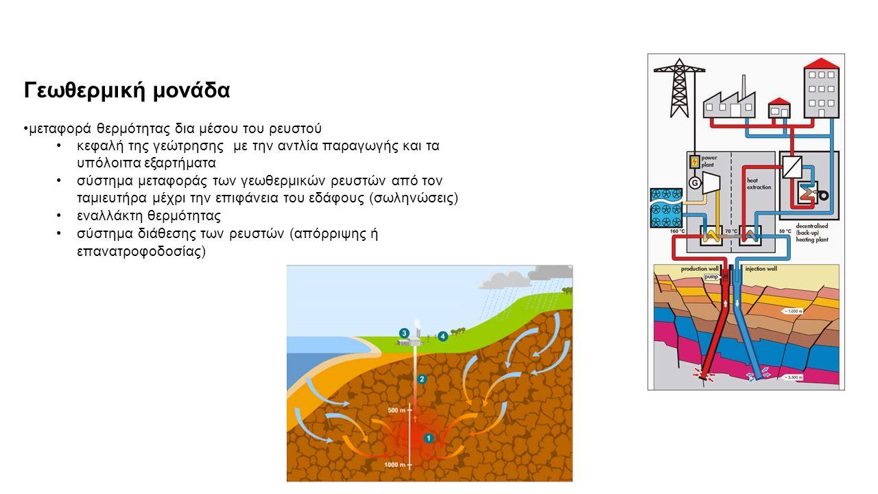 Γεωθερμική μονάδα μεταφορά θερμότητας δια μέσου του ρευστού κεφαλή της γεώτρησης με την αντλία παραγωγής και τα υπόλοιπα εξαρτήματα σύστημα μεταφοράς των γεωθερμικών ρευστών από τον ταμιευτήρα μέχρι την επιφάνεια του εδάφους (σωληνώσεις) εναλλάκτη θερμότητας σύστημα διάθεσης των ρευστών (απόρριψης ή επανατροφοδοσίας)