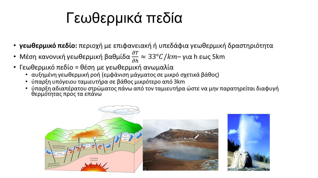 Γεωθερμικά πεδία