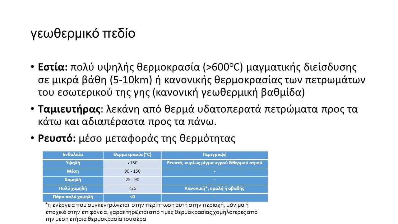 γεωθερμικό πεδίο Εστία: πολύ υψηλής θερμοκρασία (>600 ο C) μαγματικής διείσδυσης σε μικρά βάθη (5-10km) ή κανονικής θερμοκρασίας των πετρωμάτων του εσωτερικού της γης (κανονική γεωθερμική βαθμίδα) Ταμιευτήρας: λεκάνη από θερμά υδατοπερατά πετρώματα προς τα κάτω και αδιαπέραστα προς τα πάνω.