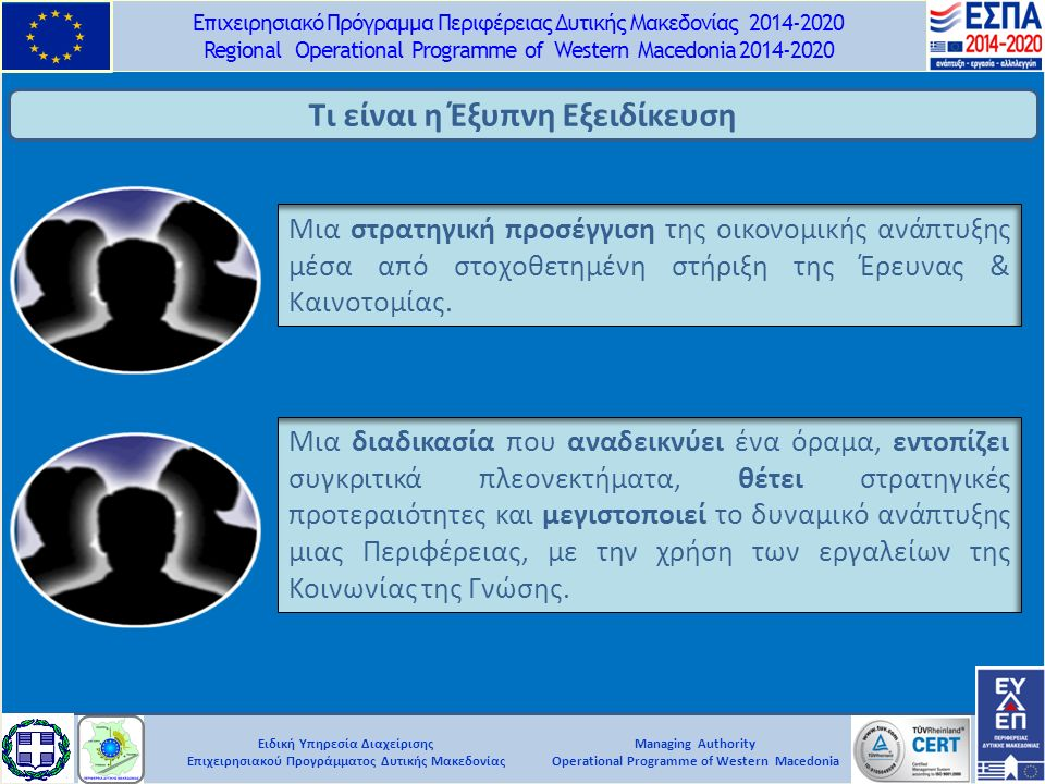 Ειδική Υπηρεσία Διαχείρισης Επιχειρησιακού Προγράμματος Δυτικής Μακεδονίας Επιχειρησιακό Πρόγραμμα Περιφέρειας Δυτικής Μακεδονίας 2014-2020 Regional Operational Programme of Western Macedonia 2014-2020 Managing Authority Operational Programme of Western Macedonia Τι είναι η Έξυπνη Εξειδίκευση Μια στρατηγική προσέγγιση της οικονομικής ανάπτυξης μέσα από στοχοθετημένη στήριξη της Έρευνας & Καινοτομίας.