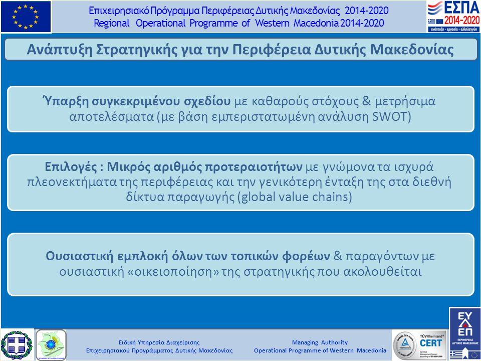 Ειδική Υπηρεσία Διαχείρισης Επιχειρησιακού Προγράμματος Δυτικής Μακεδονίας Επιχειρησιακό Πρόγραμμα Περιφέρειας Δυτικής Μακεδονίας 2014-2020 Regional Operational Programme of Western Macedonia 2014-2020 Managing Authority Operational Programme of Western Macedonia Ανάπτυξη Στρατηγικής για την Περιφέρεια Δυτικής Μακεδονίας Ύπαρξη συγκεκριμένου σχεδίου με καθαρούς στόχους & μετρήσιμα αποτελέσματα (με βάση εμπεριστατωμένη ανάλυση SWOT) Ουσιαστική εμπλοκή όλων των τοπικών φορέων & παραγόντων με ουσιαστική «οικειοποίηση» της στρατηγικής που ακολουθείται Επιλογές : Μικρός αριθμός προτεραιοτήτων με γνώμονα τα ισχυρά πλεονεκτήματα της περιφέρειας και την γενικότερη ένταξη της στα διεθνή δίκτυα παραγωγής (global value chains)