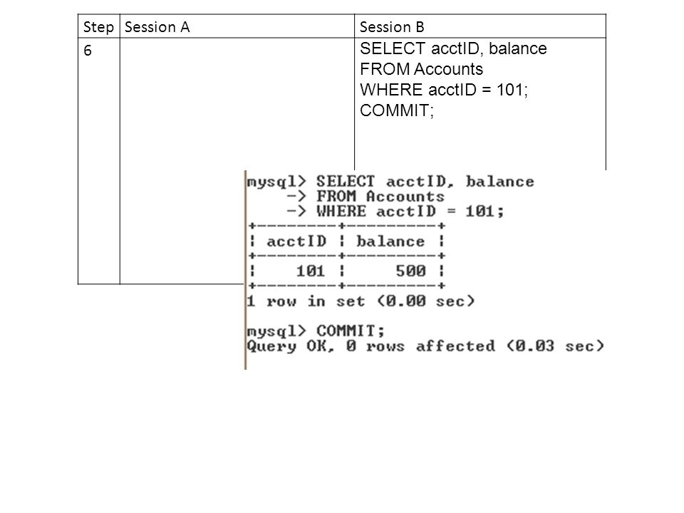 StepSession ASession B 6 SELECT acctID, balance FROM Accounts WHERE acctID = 101; COMMIT;