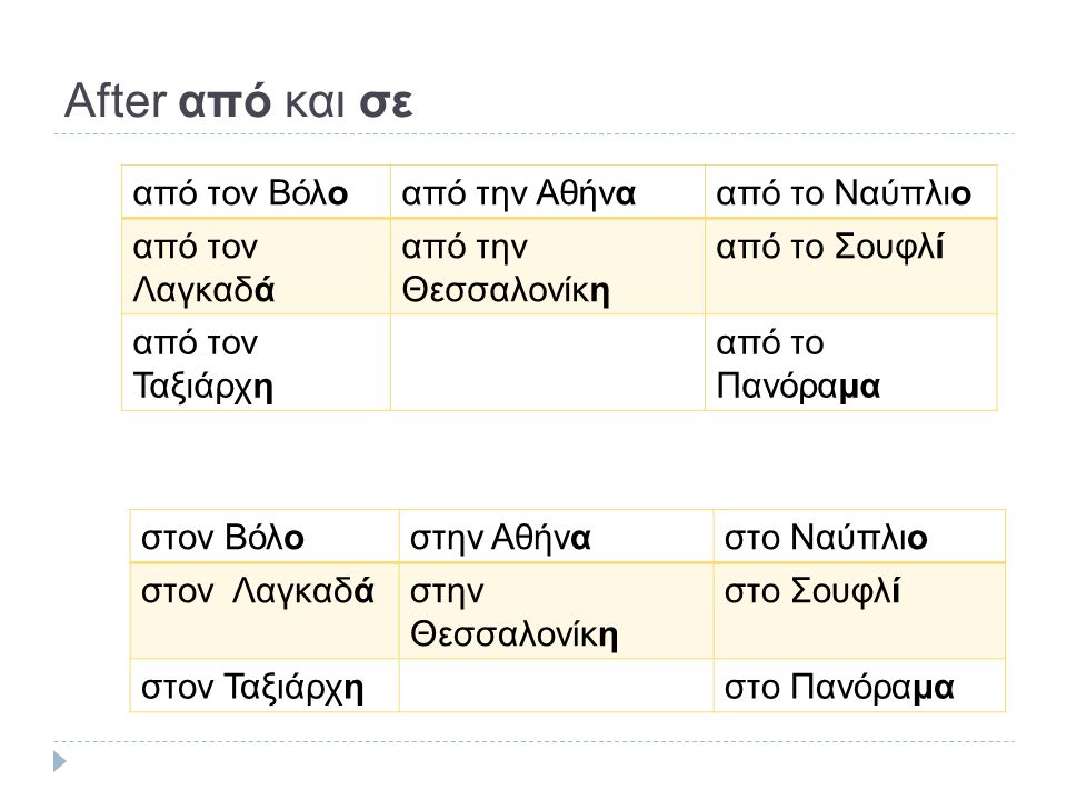 After από και σε από τον Βόλοαπό την Αθήνααπό το Ναύπλιο από τον Λαγκαδά από την Θεσσαλονίκη από το Σουφλί από τον Ταξιάρχη από το Πανόραμα στον Βόλοστην Αθήναστο Ναύπλιο στον Λαγκαδάστην Θεσσαλονίκη στο Σουφλί στον Ταξιάρχηστο Πανόραμα