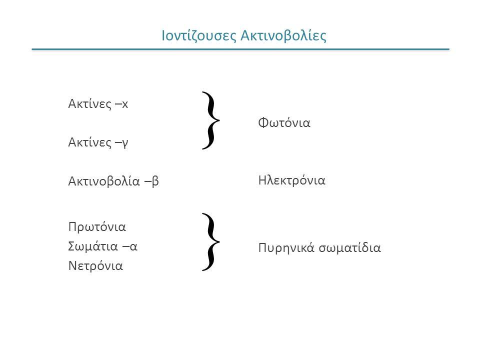 Ιοντίζουσες Ακτινοβολίες Ακτίνες –x Ακτίνες –γ Ακτινοβολία –β Πρωτόνια Σωμάτια –α Νετρόνια }}}} Φωτόνια Ηλεκτρόνια Πυρηνικά σωματίδια
