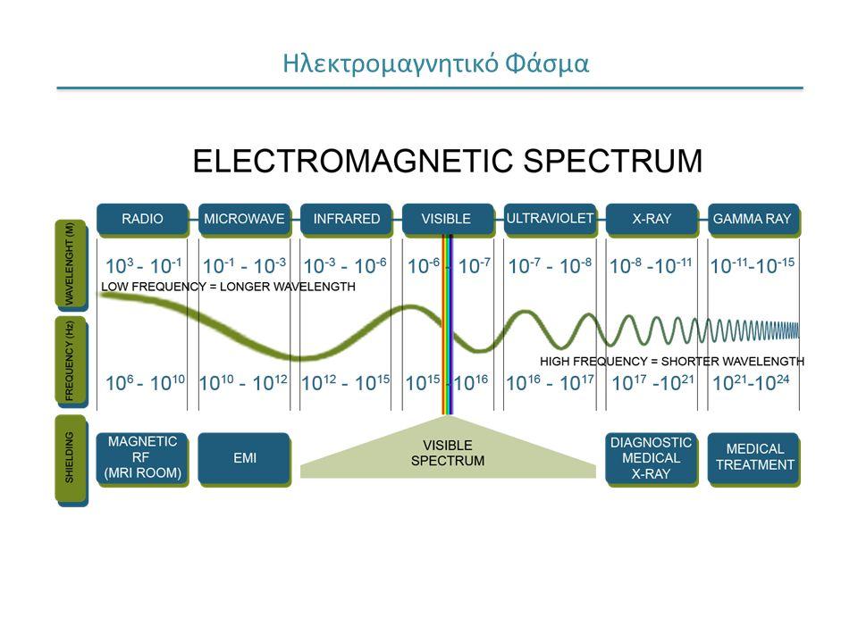 Πηγές ιοντίζουσας ακτινοβολίας