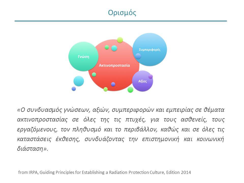 Ορισμός «Ο συνδυασμός γνώσεων, αξιών, συμπεριφορών και εμπειρίας σε θέματα ακτινοπροστασίας σε όλες της τις πτυχές, για τους ασθενείς, τους εργαζόμενους, τον πληθυσμό και το περιβάλλον, καθώς και σε όλες τις καταστάσεις έκθεσης, συνδυάζοντας την επιστημονική και κοινωνική διάσταση».