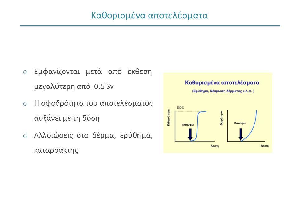 Γνώση και τήρηση των κανονισμών ακτινοπροστασίας