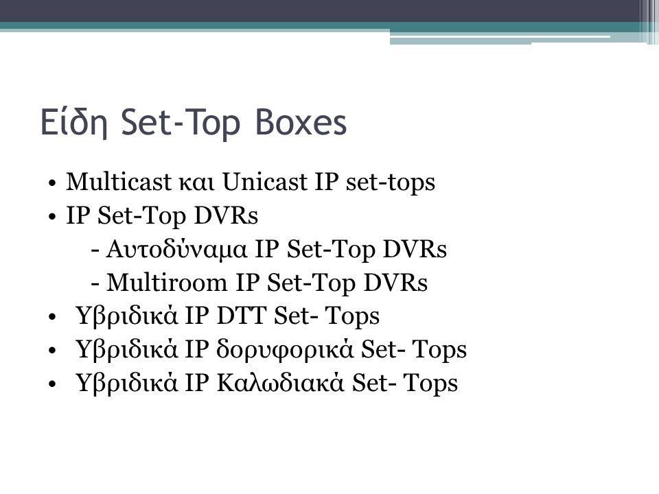 Είδη Set-Top Boxes Multicast και Unicast ΙΡ set-tops ΙΡ Set-Top DVRs - Αυτοδύναμα ΙΡ Set-Top DVRs - Multiroom ΙΡ Set-Top DVRs Υβριδικά ΙΡ DTT Set- Tops Υβριδικά ΙΡ δορυφορικά Set- Tops Υβριδικά ΙΡ Καλωδιακά Set- Tops