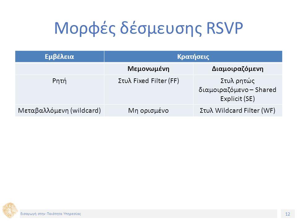 12 Εισαγωγή στην Ποιότητα Υπηρεσίας Μορφές δέσμευσης RSVP ΕμβέλειαΚρατήσεις ΜεμονωμένηΔιαμοιραζόμενη ΡητήΣτυλ Fixed Filter (FF)Στυλ ρητώς διαμοιραζόμενο – Shared Explicit (SE) Μεταβαλλόμενη (wildcard)Μη ορισμένοΣτυλ Wildcard Filter (WF)