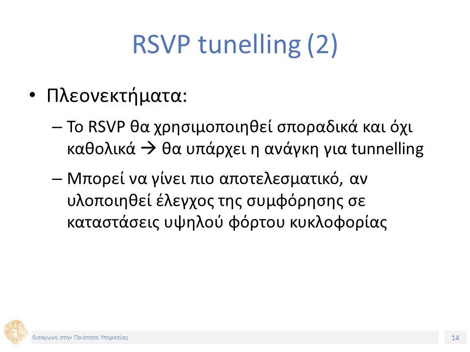 14 Εισαγωγή στην Ποιότητα Υπηρεσίας RSVP tunelling (2) Πλεονεκτήματα: – Το RSVP θα χρησιμοποιηθεί σποραδικά και όχι καθολικά  θα υπάρχει η ανάγκη για tunnelling – Μπορεί να γίνει πιο αποτελεσματικό, αν υλοποιηθεί έλεγχος της συμφόρησης σε καταστάσεις υψηλού φόρτου κυκλοφορίας