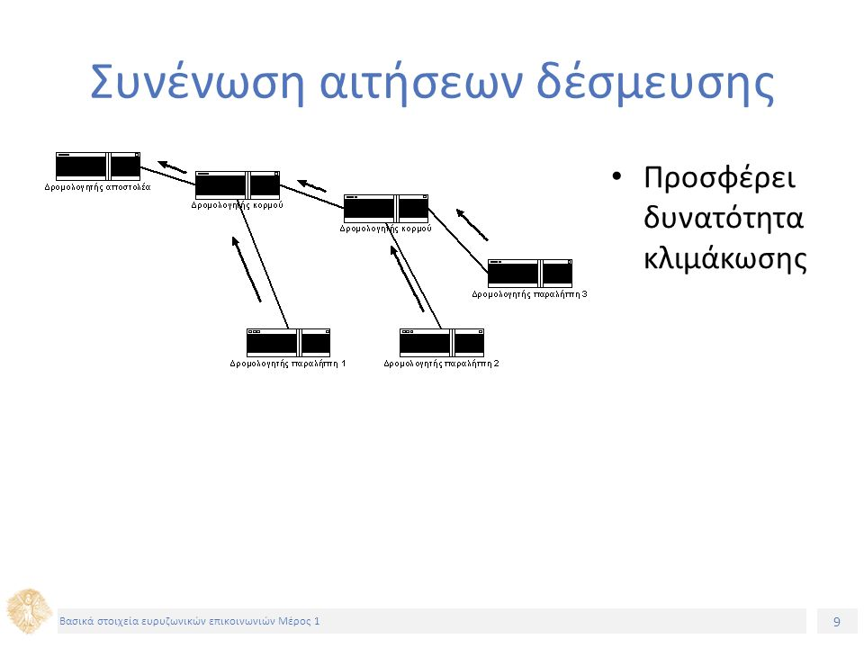 20 Εισαγωγή στην Ποιότητα Υπηρεσίας Μηνύματα λάθους αίτησης- δέσμευσης (1) Είναι αποτέλεσμα των μηνυμάτων αίτησης- δέσμευσης και κινούνται προς τον παραλήπτη Δρομολογούνται από κόμβο σε κόμβο χρησιμοποιώντας την κατάσταση δέσμευσης Σε κάθε μετάβαση, η IP διεύθυνση προορισμού είναι η unicast διεύθυνση του κόμβου της επόμενης μετάβασης