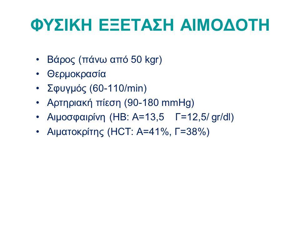 ΦΥΣΙΚΗ ΕΞΕΤΑΣΗ ΑΙΜΟΔΟΤΗ Βάρος (πάνω από 50 kgr) Θερμοκρασία Σφυγμός (60-110/min) Αρτηριακή πίεση (90-180 mmHg) Αιμοσφαιρίνη (ΗΒ: A=13,5 Γ=12,5/ gr/dl)
