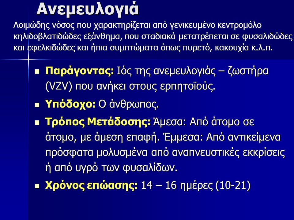 Ανεμευλογιά Παράγοντας: Ιός της ανεμευλογιάς – ζωστήρα (VZV) που ανήκει στους ερπητοϊούς.