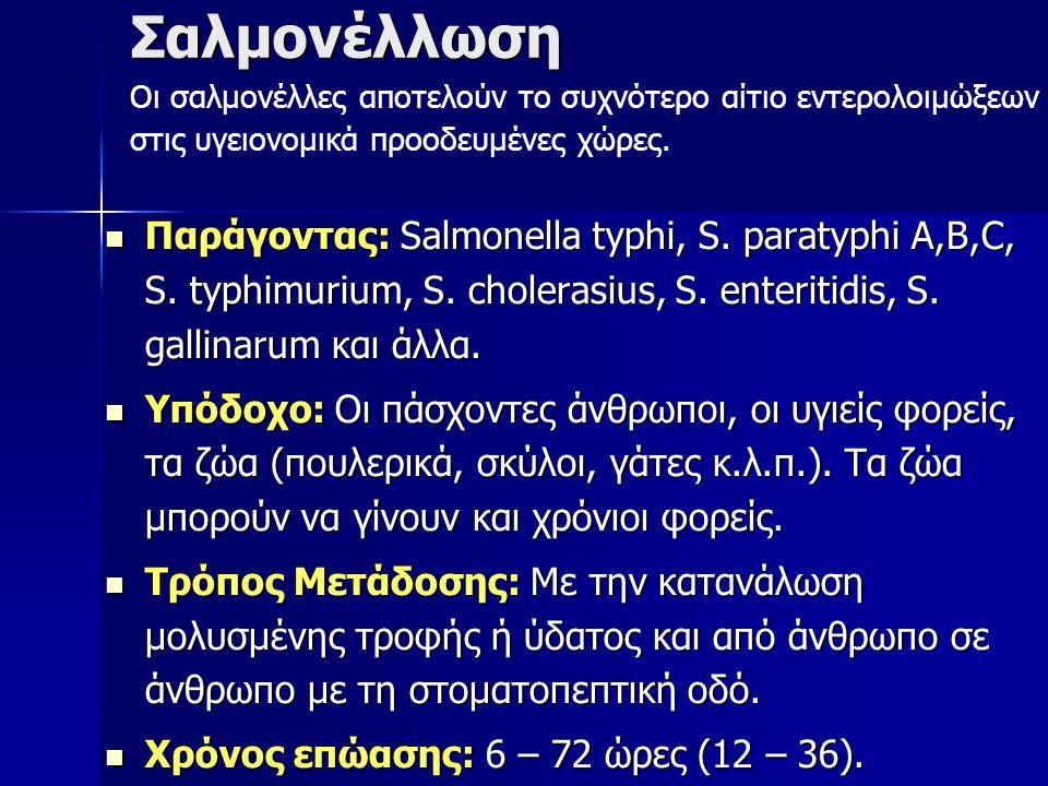 Σαλμονέλλωση Παράγοντας: Salmonella typhi, S. paratyphi A,B,C, S.