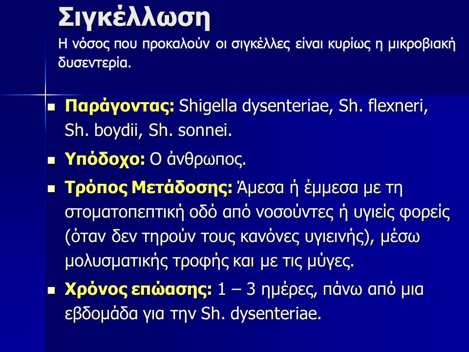 Σιγκέλλωση Παράγοντας: Shigella dysenteriae, Sh. flexneri, Sh.