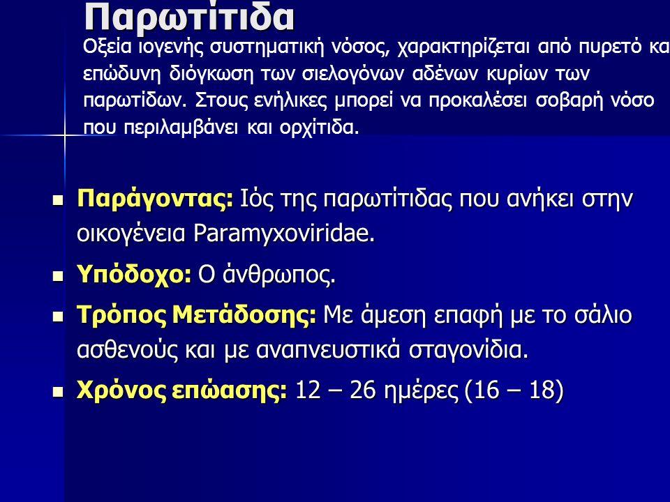 Παρωτίτιδα Παράγοντας: Ιός της παρωτίτιδας που ανήκει στην οικογένεια Paramyxoviridae.