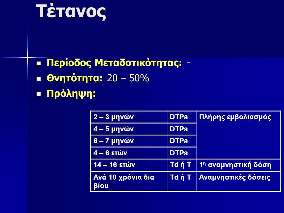 Τέτανος Περίοδος Μεταδοτικότητας: - Περίοδος Μεταδοτικότητας: - Θνητότητα: 20 – 50% Θνητότητα: 20 – 50% Πρόληψη: Πρόληψη: 2 – 3 μηνώνDTPaΠλήρης εμβολιασμός 4 – 5 μηνώνDTPa 6 – 7 μηνώνDTPa 4 – 6 ετώνDTPa 14 – 16 ετώνTd ή T1 η αναμνηστική δόση Ανά 10 χρόνια δια βίου Td ή TΑναμνηστικές δόσεις