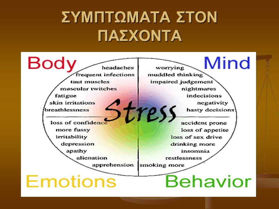 Το φυσιολογικό και το παθολογικό άγχος Το φυσιολογικό άγχος είναι μία υγιής, φυσιολογική αντίδραση που συμβαίνει σε ανησυχητικές καταστάσεις ή σε στιγμές πραγματικού κινδύνου ή απειλής.