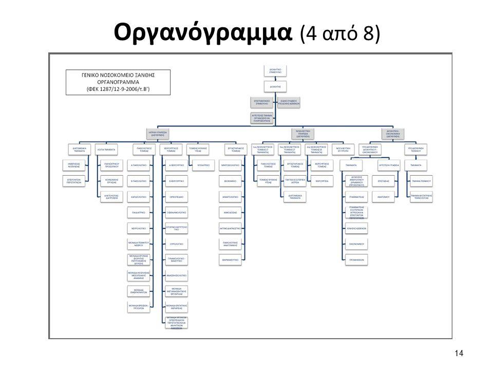 Οργανόγραμμα (4 από 8) 14