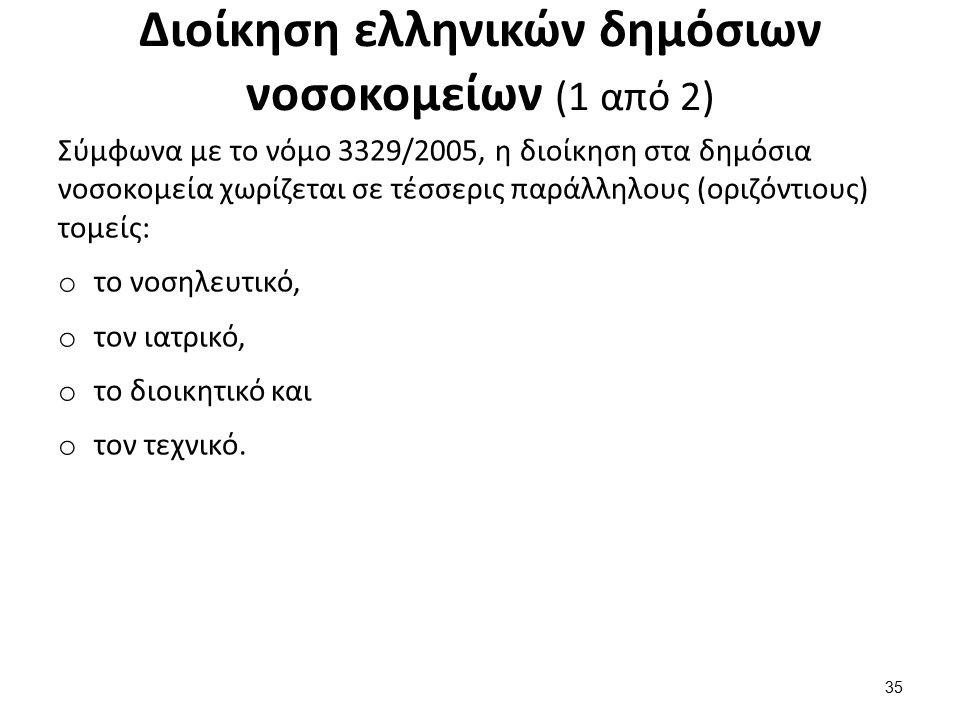 Διοίκηση ελληνικών δημόσιων νοσοκομείων (1 από 2) Σύμφωνα με το νόμο 3329/2005, η διοίκηση στα δημόσια νοσοκομεία χωρίζεται σε τέσσερις παράλληλους (οριζόντιους) τομείς: o το νοσηλευτικό, o τον ιατρικό, o το διοικητικό και o τον τεχνικό.