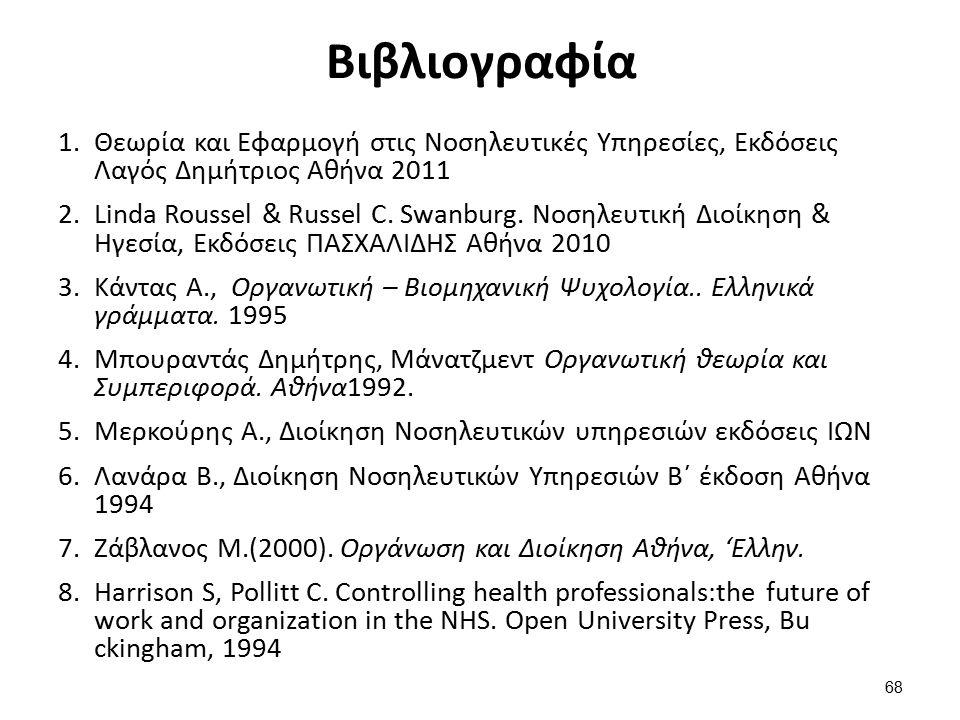 Βιβλιογραφία 1.Θεωρία και Εφαρμογή στις Νοσηλευτικές Υπηρεσίες, Εκδόσεις Λαγός Δημήτριος Αθήνα 2011 2.Linda Roussel & Russel C.