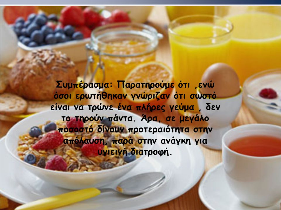 Συμπέρασμα: Παρατηρούμε ότι,ενώ όσοι ερωτήθηκαν γνώριζαν ότι σωστό είναι να τρώνε ένα πλήρες γεύμα, δεν το τηρούν πάντα. Άρα, σε μεγάλο ποσοστό δίνουν