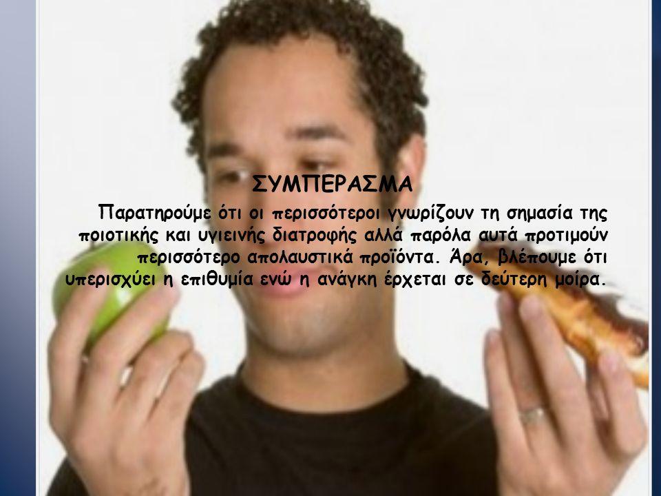 ΣΥΜΠΕΡΑΣΜΑ Παρατηρούμε ότι οι περισσότεροι γνωρίζουν τη σημασία της ποιοτικής και υγιεινής διατροφής αλλά παρόλα αυτά προτιμούν περισσότερο απολαυστικ