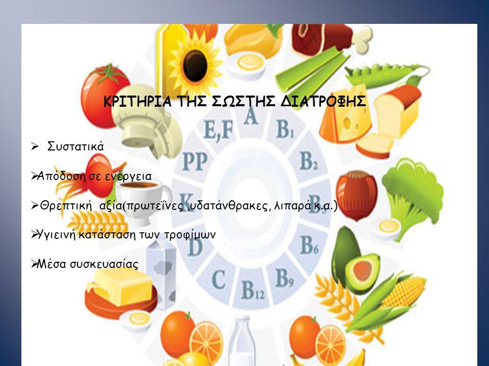 ΚΡΙΤΗΡΙΑ ΤΗΣ ΣΩΣΤΗΣ ΔΙΑΤΡΟΦΗΣ  Συστατικά  Απόδοση σε ενέργεια  Θρεπτική αξία ( πρωτεΐνες,υδατάνθρακες, λιπαρά κ.α.)  Υγιεινή κατάσταση των τροφίμων  Μέσα συσκευασίας