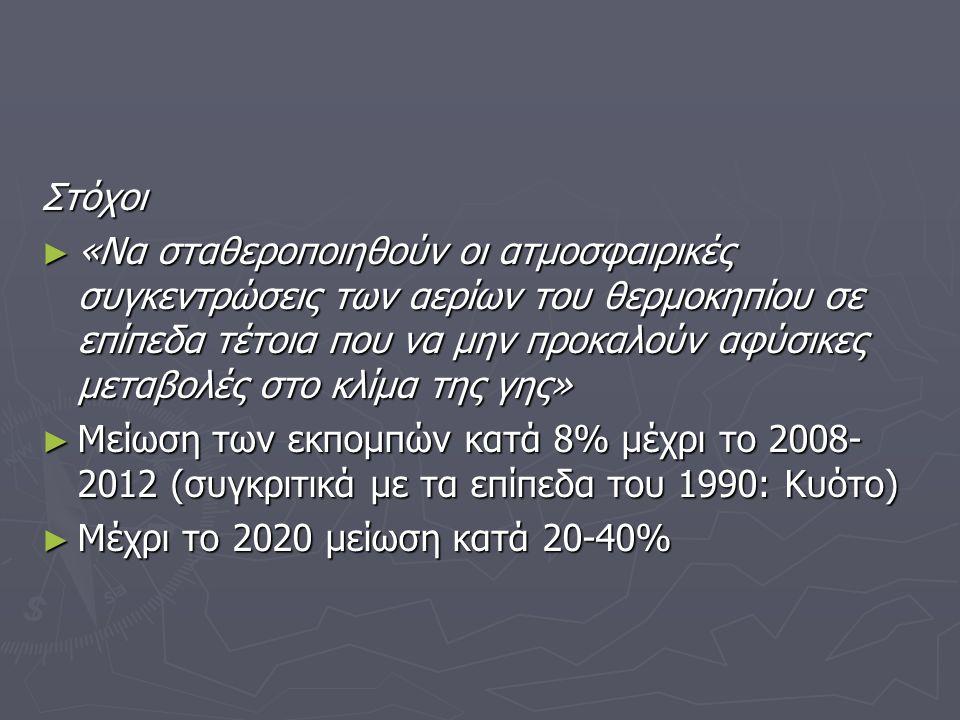 Στόχοι ► «Να σταθεροποιηθούν οι ατµοσφαιρικές συγκεντρώσεις των αερίων του θερµοκηπίου σε επίπεδα τέτοια που να µην προκαλούν αφύσικες µεταβολές στο κλίµα της γης» ► Μείωση των εκποµπών κατά 8% µέχρι το 2008- 2012 (συγκριτικά µε τα επίπεδα του 1990: Κυότο) ► Μέχρι το 2020 µείωση κατά 20-40%