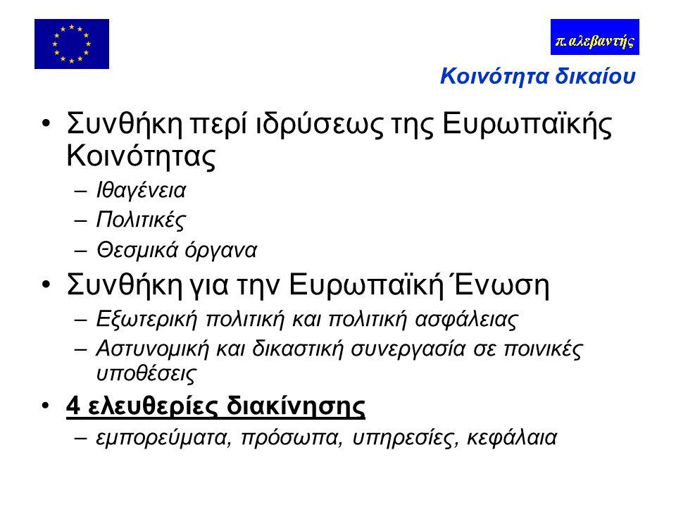 Δυό λόγια για την Ευρωπαϊκή Ένωση Συνθήκες και επιμέρους πολιτικές