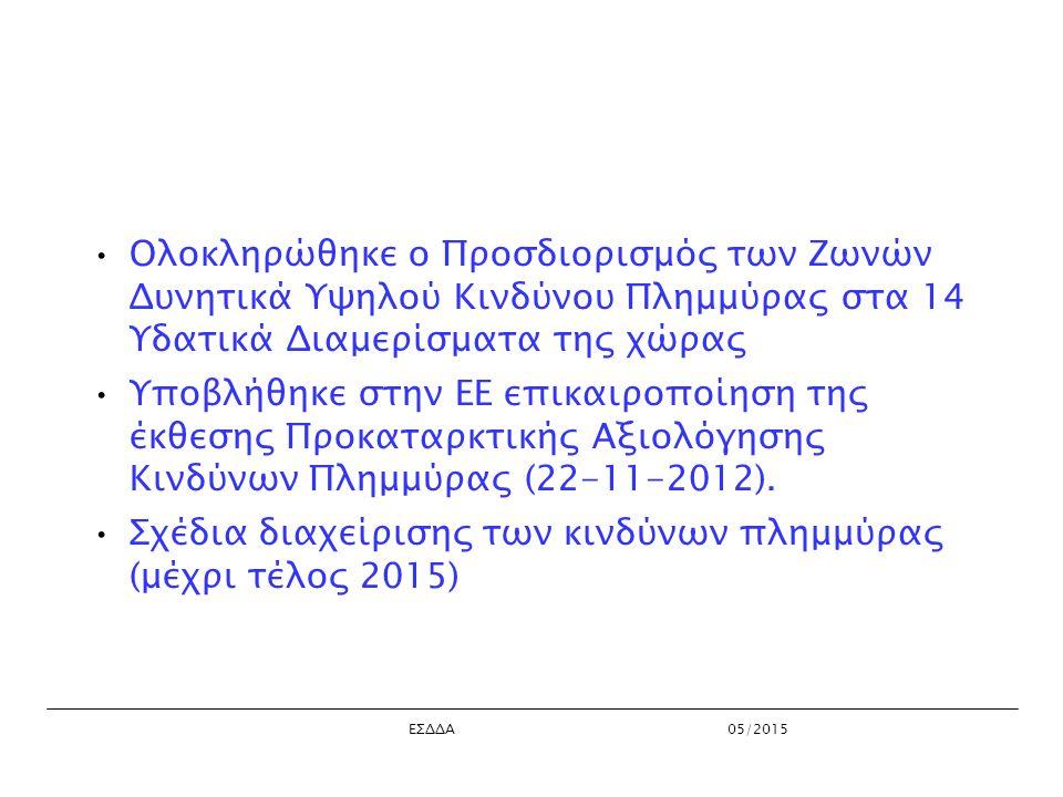 ΕΣΔΔΑ05/2015 Ολοκληρώθηκε ο Προσδιορισμός των Ζωνών Δυνητικά Υψηλού Κινδύνου Πλημμύρας στα 14 Υδατικά Διαμερίσματα της χώρας Υποβλήθηκε στην ΕΕ επικαιροποίηση της έκθεσης Προκαταρκτικής Αξιολόγησης Κινδύνων Πλημμύρας (22-11-2012).