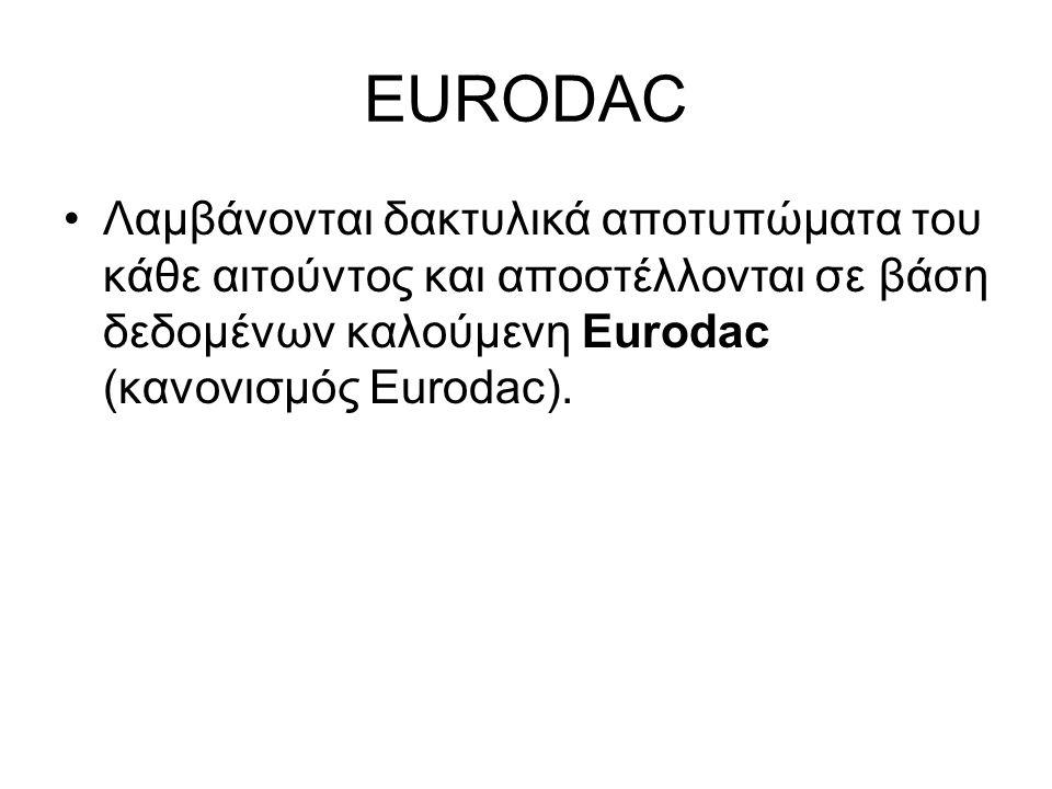 EURODAC Λαμβάνονται δακτυλικά αποτυπώματα του κάθε αιτούντος και αποστέλλονται σε βάση δεδομένων καλούμενη Eurodac (κανονισμός Eurodac).