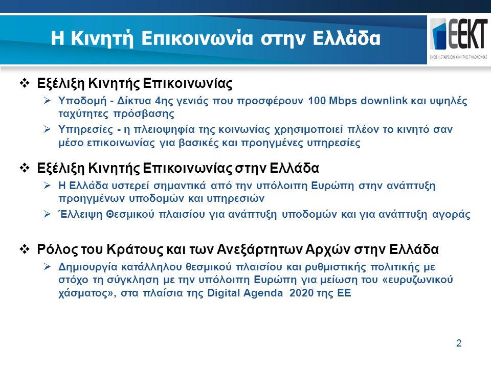 2 Η Κινητή Επικοινωνία στην Ελλάδα  Εξέλιξη Κινητής Επικοινωνίας  Υποδομή - Δίκτυα 4ης γενιάς που προσφέρουν 100 Mbps downlink και υψηλές ταχύτητες πρόσβασης  Υπηρεσίες - η πλειοψηφία της κοινωνίας χρησιμοποιεί πλέον το κινητό σαν μέσο επικοινωνίας για βασικές και προηγμένες υπηρεσίες  Εξέλιξη Κινητής Επικοινωνίας στην Ελλάδα  Η Ελλάδα υστερεί σημαντικά από την υπόλοιπη Ευρώπη στην ανάπτυξη προηγμένων υποδομών και υπηρεσιών  Έλλειψη Θεσμικού πλαισίου για ανάπτυξη υποδομών και για ανάπτυξη αγοράς  Ρόλος του Κράτους και των Ανεξάρτητων Αρχών στην Ελλάδα  Δημιουργία κατάλληλου θεσμικού πλαισίου και ρυθμιστικής πολιτικής με στόχο τη σύγκληση με την υπόλοιπη Ευρώπη για μείωση του «ευρυζωνικού χάσματος», στα πλαίσια της Digital Agenda 2020 της ΕΕ