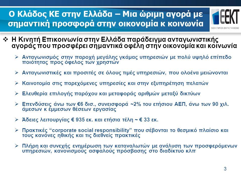 3 Ο Κλάδος ΚΕ στην Ελλάδα – Μια ώριμη αγορά με σημαντική προσφορά στην οικονομία κ κοινωνία  Η Κινητή Επικοινωνία στην Ελλάδα παράδειγμα ανταγωνιστικής αγοράς που προσφέρει σημαντικά οφέλη στην οικονομία και κοινωνία  Ανταγωνισμός στην παροχή μεγάλης γκάμας υπηρεσιών με πολύ υψηλό επίπεδο ποιότητας προς όφελος των χρηστών  Ανταγωνιστικές και προσιτές σε όλους τιμές υπηρεσιών, που ολοένα μειώνονται  Καινοτομία στις παρεχόμενες υπηρεσίες και στην εξυπηρέτηση πελατών  Ελευθερία επιλογής παρόχου και μεταφοράς αριθμών μεταξύ δικτύων  Επενδύσεις άνω των €6 δισ., συνεισφορά ~2% του ετήσιου ΑΕΠ, άνω των 90 χιλ.