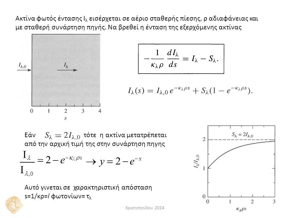 Ακτίνα φωτός έντασης Ι λ εισέρχεται σε αέριο σταθερής πίεσης, ρ αδιαφάνειας και με σταθερή συνάρτηση πηγής.