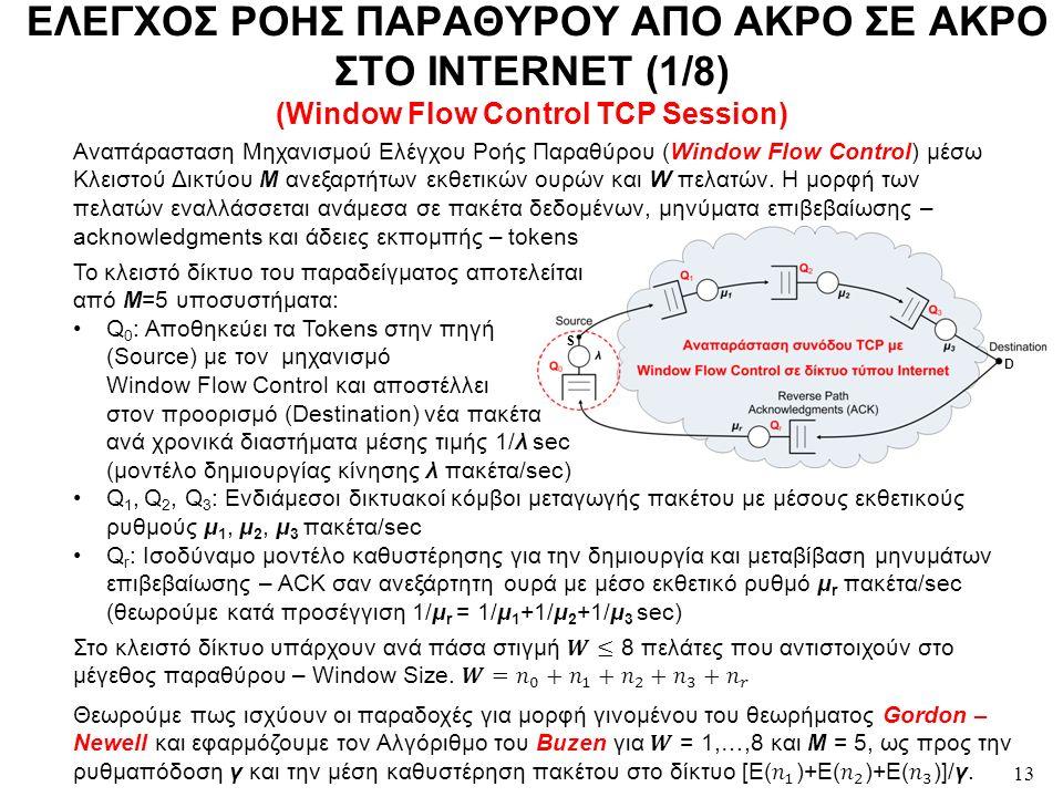13 ΕΛΕΓΧΟΣ ΡΟΗΣ ΠΑΡΑΘΥΡΟΥ ΑΠΟ ΑΚΡΟ ΣΕ ΑΚΡΟ ΣΤΟ INTERNET (1/8) (Window Flow Control TCP Session) S D