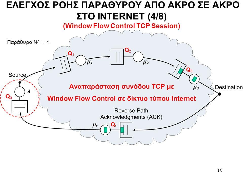 16 ΕΛΕΓΧΟΣ ΡΟΗΣ ΠΑΡΑΘΥΡΟΥ ΑΠΟ ΑΚΡΟ ΣΕ ΑΚΡΟ ΣΤΟ INTERNET (4/8) (Window Flow Control TCP Session)