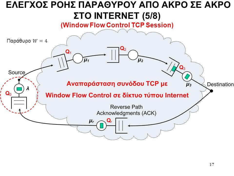17 ΕΛΕΓΧΟΣ ΡΟΗΣ ΠΑΡΑΘΥΡΟΥ ΑΠΟ ΑΚΡΟ ΣΕ ΑΚΡΟ ΣΤΟ INTERNET (5/8) (Window Flow Control TCP Session)