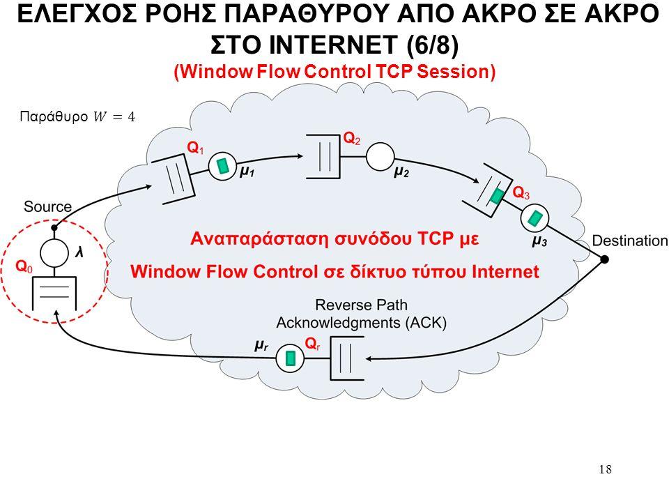 18 ΕΛΕΓΧΟΣ ΡΟΗΣ ΠΑΡΑΘΥΡΟΥ ΑΠΟ ΑΚΡΟ ΣΕ ΑΚΡΟ ΣΤΟ INTERNET (6/8) (Window Flow Control TCP Session)